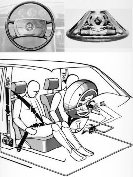 Systematic occupant protection: this Mercedes diagram from 1980 explained how the airbag and belt tensioner worked based on a single sensor signal.