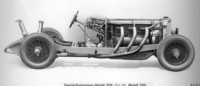 Very powerful and very dynamic: Mercedes-Benz SSK (built between 1928 and 1932) with supercharged engine. It dominated the important races throughout the world.