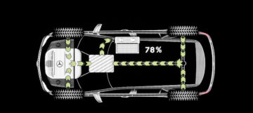 Mercedes-Benz M-Class, ML 450 HYBRID, Operating modes: Recuperation, braking energy is fed to the battery