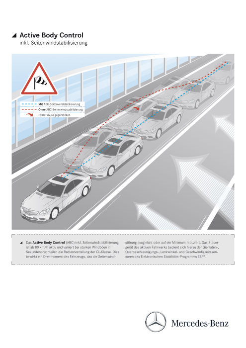 Mercedes-Benz CL-Class 2010 model year: The crosswind stabilisation system, which comes as standard in the CL 500 BlueEFFICIENCY and the CL 600, is active at speeds of 80 km/h and above when driving straight ahead or in slight curves. (german version)