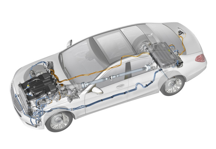 Mercedes-Benz S 500 PLUG-IN HYBRID, technic