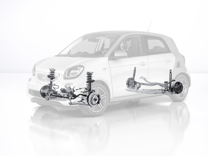 The new smart forfour 2014: undercarriage