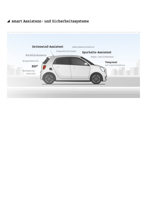smart forfour Assistance & Safety: Advanced assistance systems which were previously the reserve of higher classes of vehicle further enhance safety and comfort. These include Crosswind Assist (standard), forward collision warning (option) and Lane Keeping Assist (option).