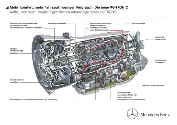 The first nine-speed automatic transmission with torque converter, the 9G-TRONIC for premium vehicles, is celebrating its world premiere: equipped with the innovative power transmission, the E 350 BlueTEC is set to become one of the most fuel-efficient six-cylinder diesel models in its class. (german version)
