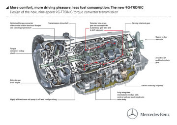 The first nine-speed automatic transmission with torque converter, the 9G-TRONIC for premium vehicles, is celebrating its world premiere: equipped with the innovative power transmission, the E 350 BlueTEC is set to become one of the most fuel-efficient six-cylinder diesel models in its class.