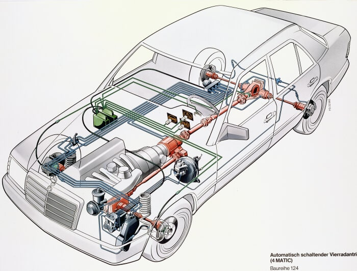 D247864 Mercedes-Benz assistance systems in 1985: Three building blocks for greater safety
